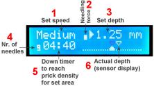 derminator display